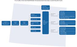 VNA Enterprise graphic colorado