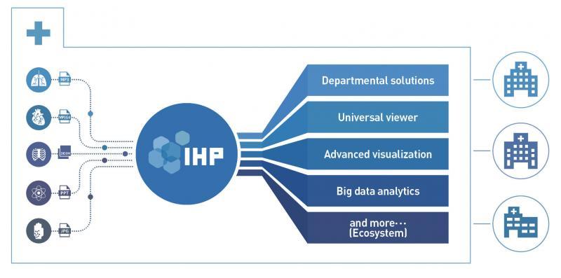 Infinitt-Healthcare-Platform-IHP-enterprise-imaging-VNA