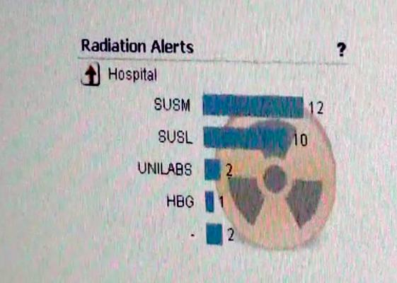 diagnostic low-dose radiation exposure, radiological imaging dose, radiophobia, Journal of Nuclear Medicine