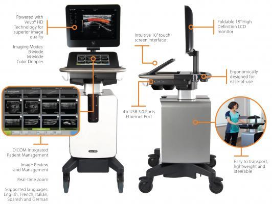 Fujifilm SonoSite, point-of-care ultrasound, RSNA 2016, SII, X-Porte, iViz, Vevo MD