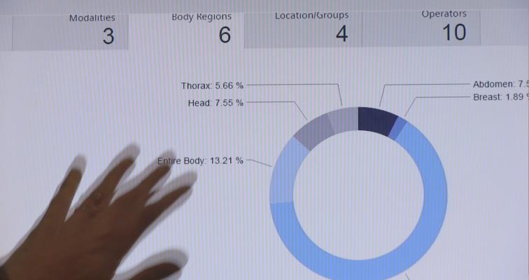 Siemens, teamplay, imaging analytics software