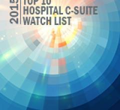 ECRI 2015 Top 10 Hospital C-Suite Watch List, 3-D printing, Telemedicine