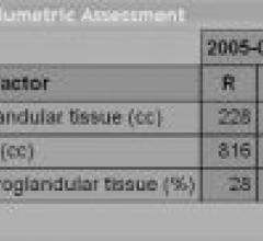 Perfectlum 3.5 dicom calibration application for mac