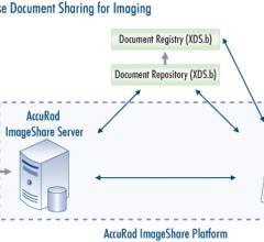 Diagnostic Imaging Completes the EMR