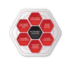ScImage Announces PicomPassport