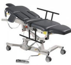 rsna 2013 ultrasound systems accessories patient positioning biodex soundpro