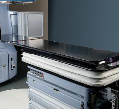 Civco to Showcase Protura and Varian Interface at AAPM 2014