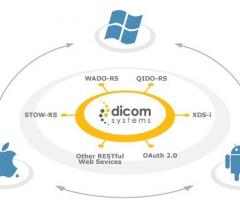 Dicom Systems, DCMSYS Interface WebBridge, RSNA 2014, enterprise imaging