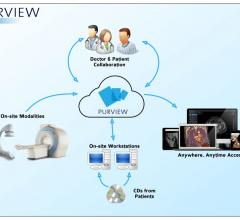 Purview, mammograms, earlier breast cancer detection, cloud access, American Journal of Roentgenology study