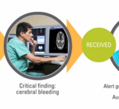 Spok, St. George's Hospital Australia, radiology results notification, smartphones